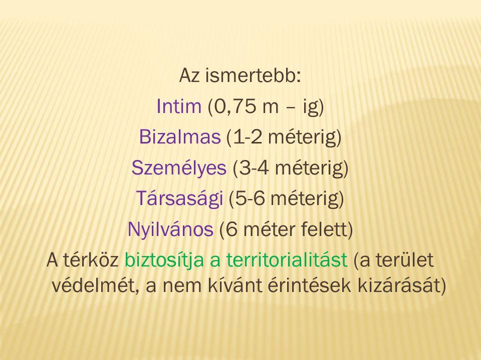 Az ismertebb: Intim (0,75 m – ig) Bizalmas (1-2 méterig) Személyes (3-4 méterig) Társasági (5-6 méterig) Nyilvános (6 méter felett) A térköz biztosítj