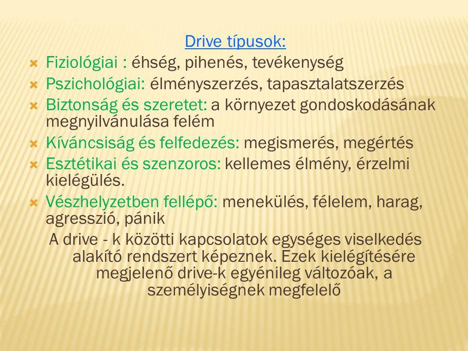 Drive típusok:  Fiziológiai : éhség, pihenés, tevékenység  Pszichológiai: élményszerzés, tapasztalatszerzés  Biztonság és szeretet: a környezet gon