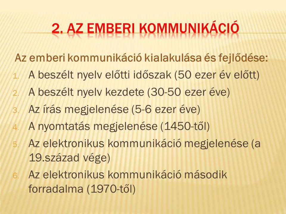 Az emberi kommunikáció kialakulása és fejlődése: 1. A beszélt nyelv előtti időszak (50 ezer év előtt) 2. A beszélt nyelv kezdete (30-50 ezer éve) 3. A