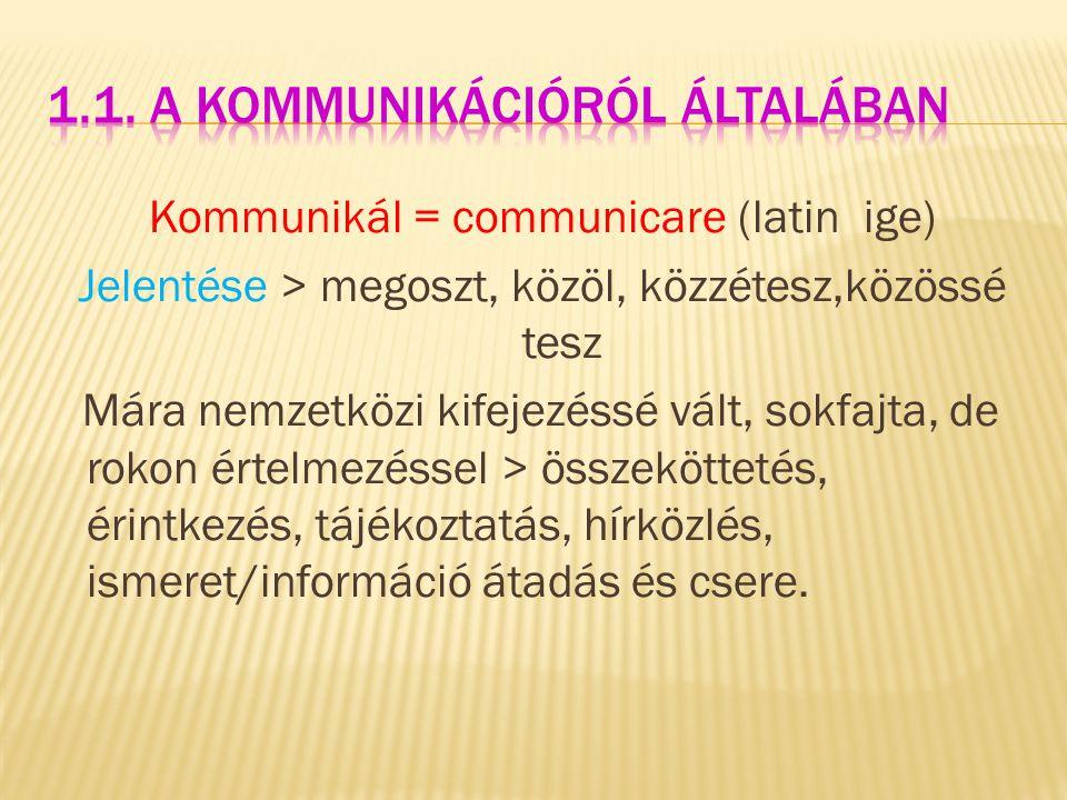 Kommunikál = communicare (latin ige) Jelentése > megoszt, közöl, közzétesz,közössé tesz Mára nemzetközi kifejezéssé vált, sokfajta, de rokon értelmezé