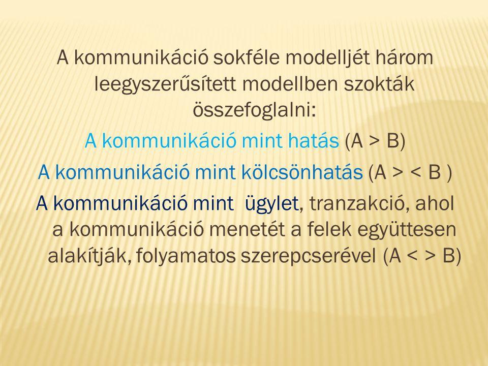 A kommunikáció sokféle modelljét három leegyszerűsített modellben szokták összefoglalni: A kommunikáció mint hatás (A > B) A kommunikáció mint kölcsön