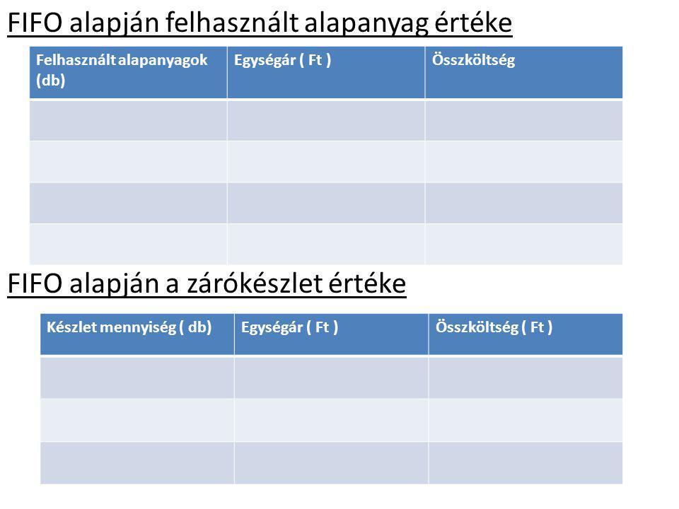 FIFO alapján felhasznált alapanyag értéke FIFO alapján a zárókészlet értéke Felhasznált alapanyagok (db) Egységár ( Ft )Összköltség Készlet mennyiség ( db)Egységár ( Ft )Összköltség ( Ft )