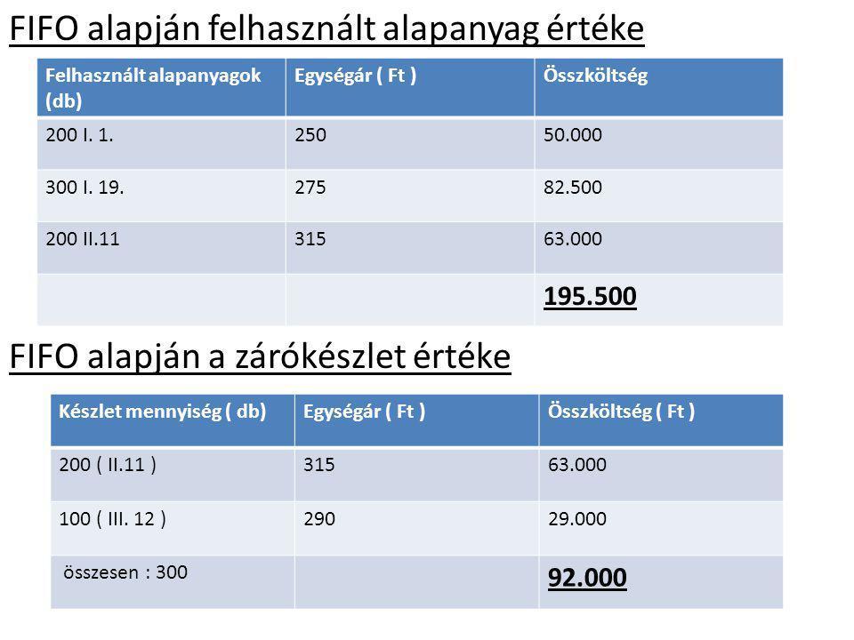 LIFO alapján felhasznált alapanyag értéke LIFO alapján a zárókészlet értéke Felhasznált alapanyagok (db) Egységár ( Ft )Összköltség 100 III.1229029.000 400II.11315126.000 200 I.1927555.000 Összesen:700 210.000 Készlet mennyiség ( db)Egységár ( Ft )Összköltség 200 NYK25050.000 100 I.
