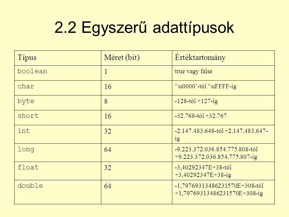 2.2 Egyszerű adattípusok TípusMéret (bit)Értéktartomány boolean 1 true vagy false char 16 '\u0000'-tól '\uFFFF-ig byte 8 -128-tól +127-ig short 16 -32