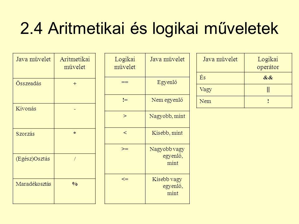 2.4 Aritmetikai és logikai műveletek Java műveletAritmetikai művelet Összeadás+ Kivonás- Szorzás* (Egész)Osztás/ Maradékosztás% Logikai művelet Java m