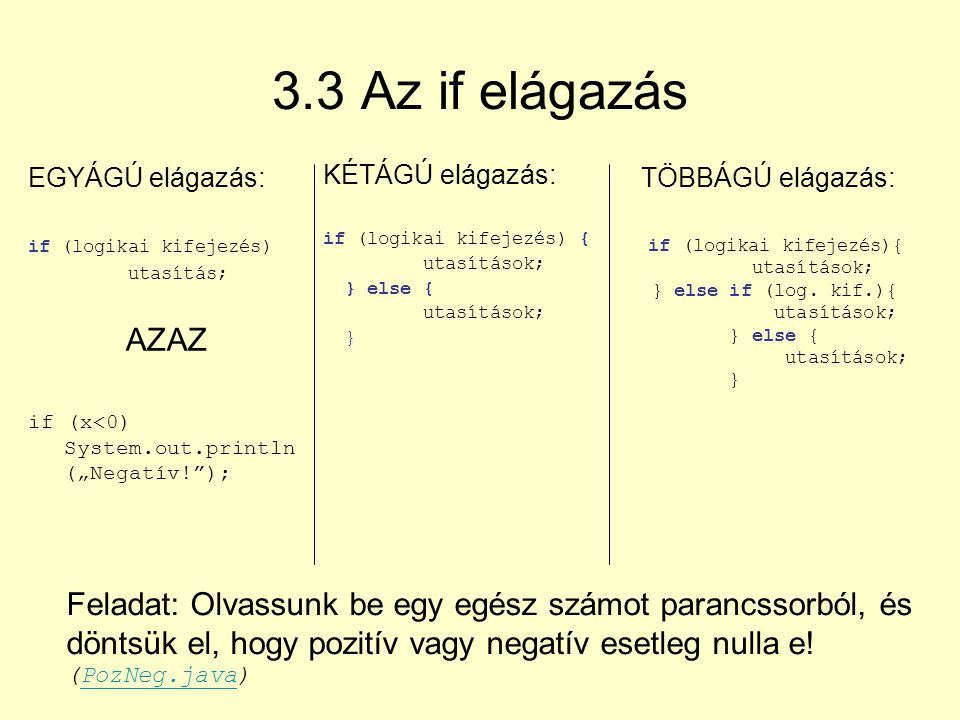 """3.3 Az if elágazás EGYÁGÚ elágazás: if (logikai kifejezés) utasítás; AZAZ if (x<0) System.out.println (""""Negatív!""""); KÉTÁGÚ elágazás: if (logikai kifej"""