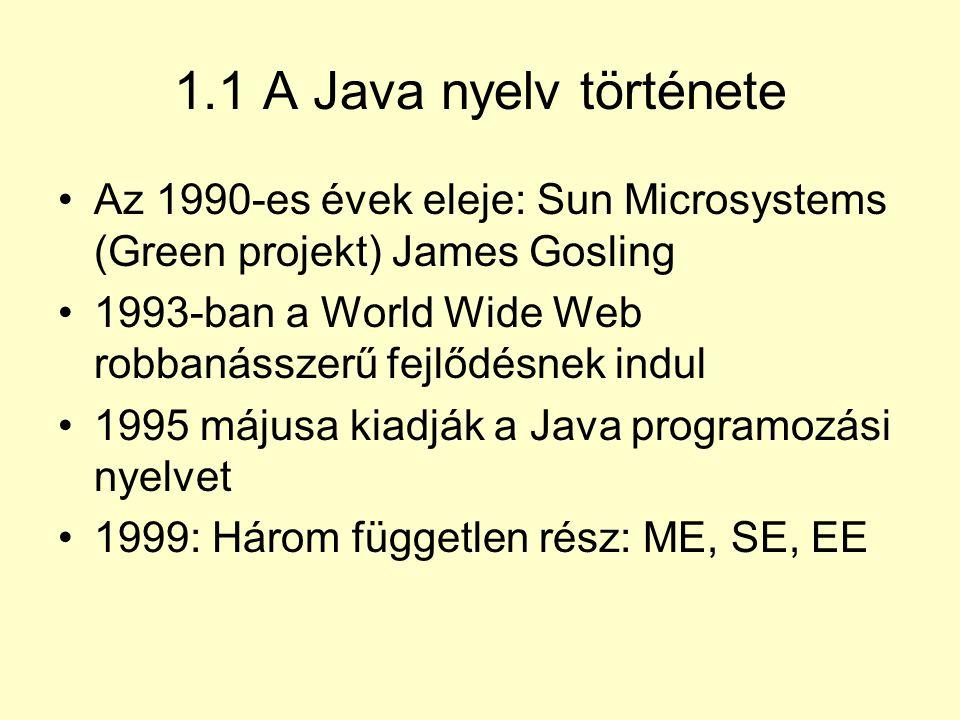 1.1 A Java nyelv története Az 1990-es évek eleje: Sun Microsystems (Green projekt) James Gosling 1993-ban a World Wide Web robbanásszerű fejlődésnek i