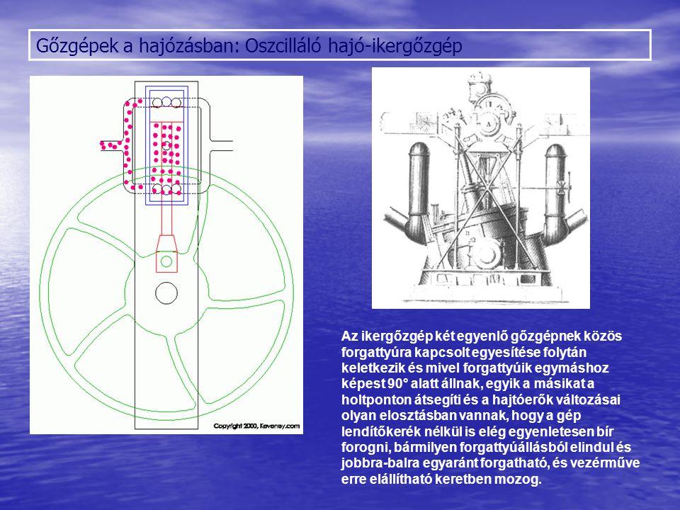 Gőzgépek a hajózásban: Oszcilláló hajó-ikergőzgép Az ikergőzgép két egyenlő gőzgépnek közös forgattyúra kapcsolt egyesítése folytán keletkezik és mive