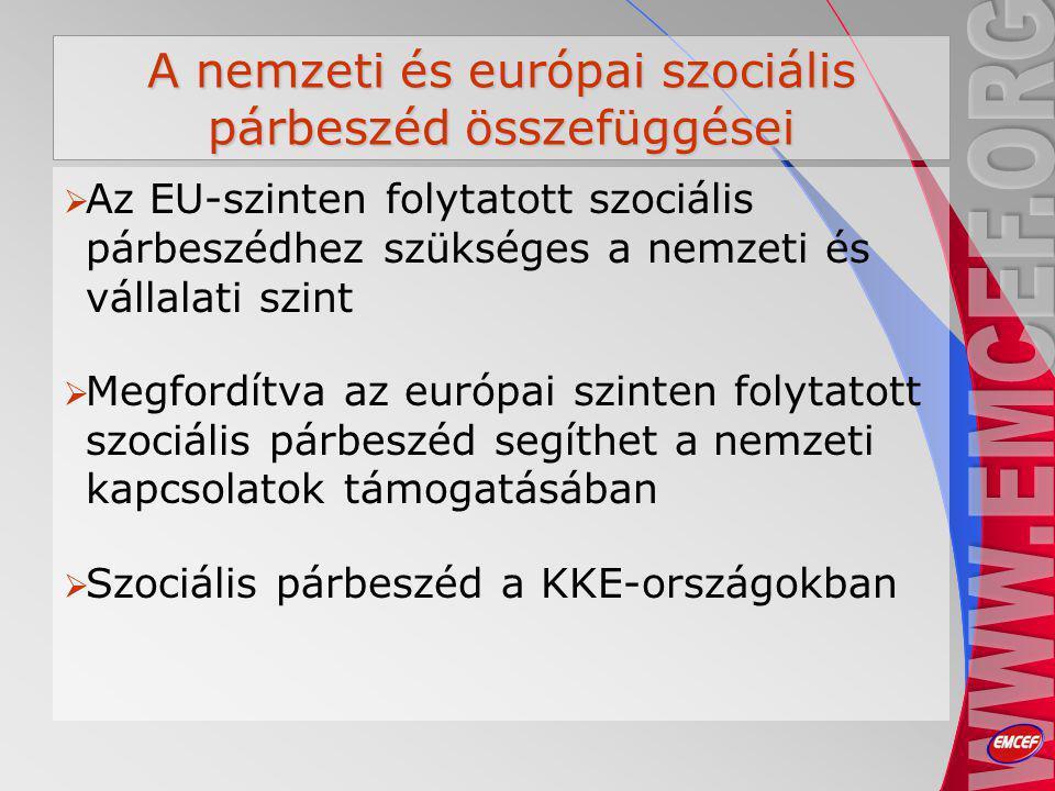 A nemzeti és európai szociális párbeszéd összefüggései  Az EU-szinten folytatott szociális párbeszédhez szükséges a nemzeti és vállalati szint  Megfordítva az európai szinten folytatott szociális párbeszéd segíthet a nemzeti kapcsolatok támogatásában  Szociális párbeszéd a KKE-országokban