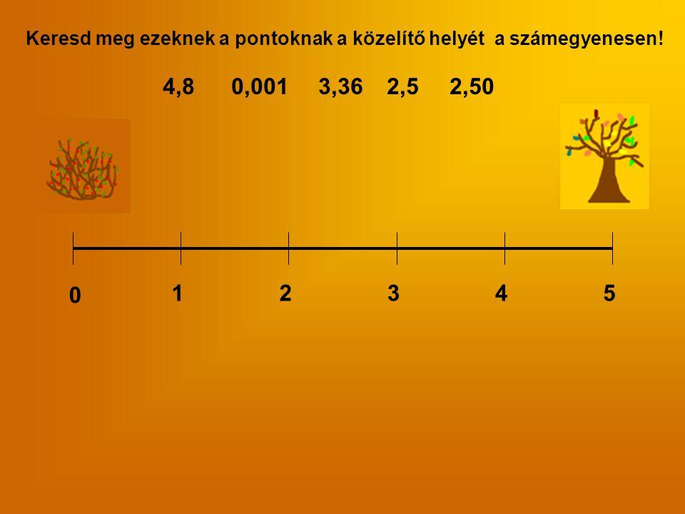 Keresd meg ezeknek a pontoknak a közelítő helyét a számegyenesen! 4,80,001 3,36 2,5 2,50 0 12345