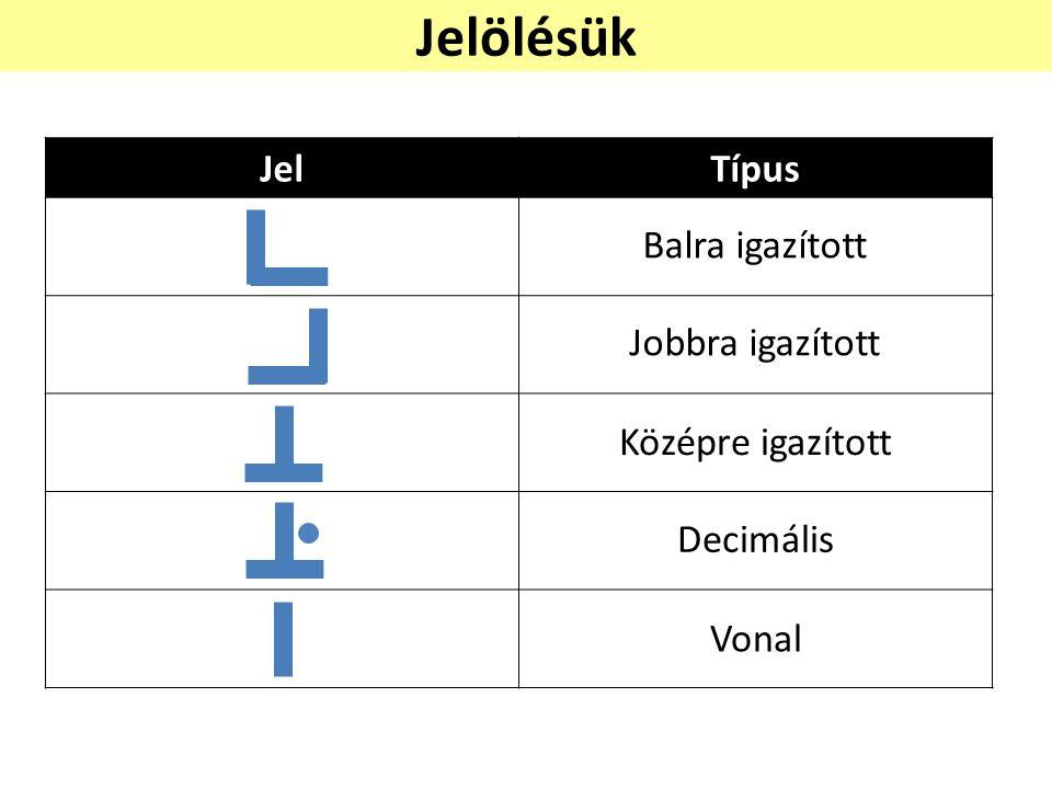 Pozíció:Alapérték: 1,25 cm Törlendő tabulátorok: Igazítás BalraKözépre Jobbra Decimális Vonal Kitöltés 1 Nincs2 ……….