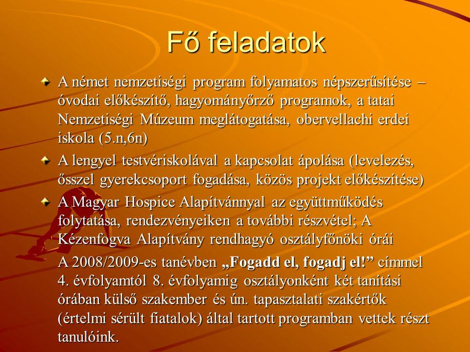 Fő feladatok A német nemzetiségi program folyamatos népszerűsítése – óvodai előkészítő, hagyományőrző programok, a tatai Nemzetiségi Múzeum meglátogat