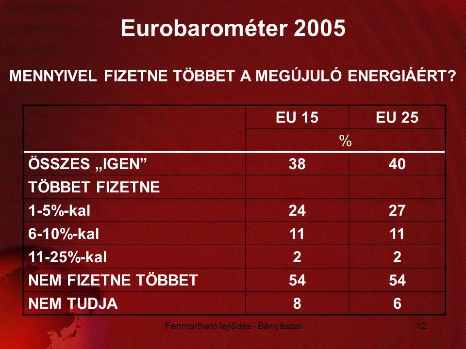 """Fenntartható fejlődés - Bányászat12 Eurobarométer 2005 EU 15EU 25 % ÖSSZES """"IGEN""""3840 TÖBBET FIZETNE 1-5%-kal2427 6-10%-kal11 11-25%-kal22 NEM FIZETNE"""