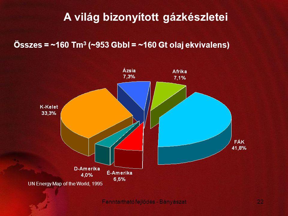 Fenntartható fejlődés - Bányászat22 A világ bizonyított gázkészletei Összes = ~160 Tm 3 (~953 Gbbl = ~160 Gt olaj ekvivalens) UN Energy Map of the Wor