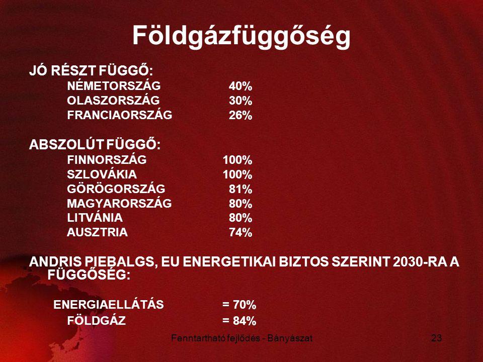 Fenntartható fejlődés - Bányászat23 Földgázfüggőség JÓ RÉSZT FÜGGŐ: NÉMETORSZÁG 40% OLASZORSZÁG 30% FRANCIAORSZÁG 26% ABSZOLÚT FÜGGŐ: FINNORSZÁG 100%