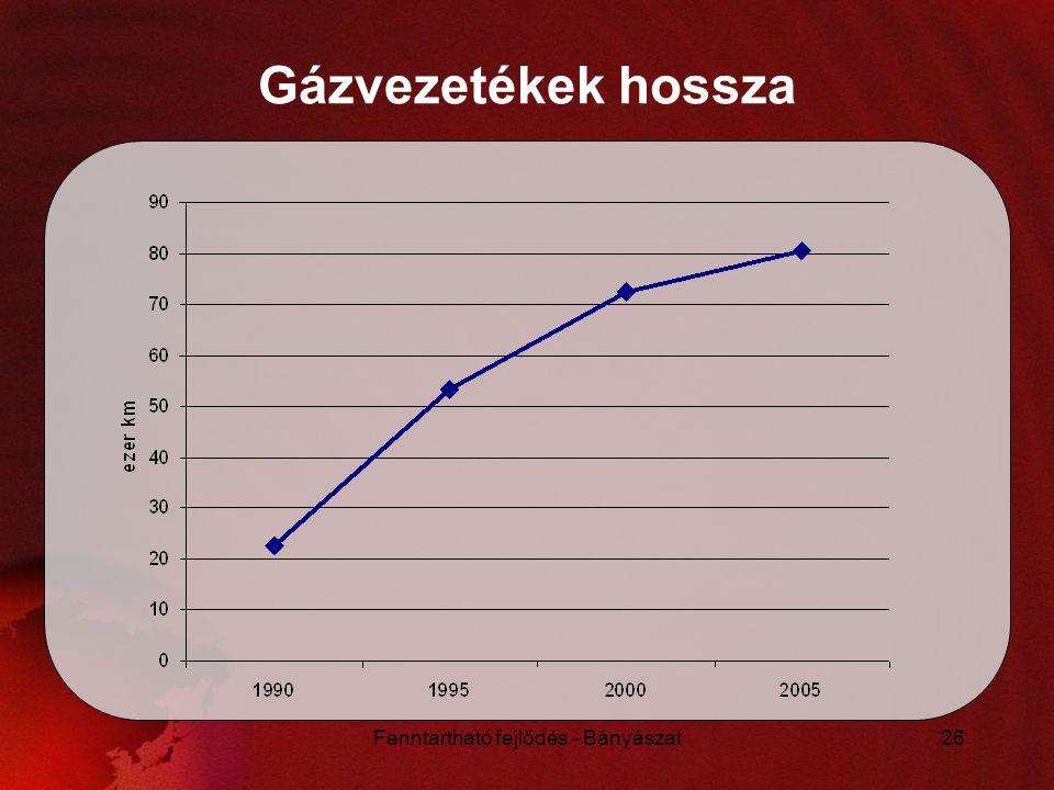 Fenntartható fejlődés - Bányászat26 Gázvezetékek hossza
