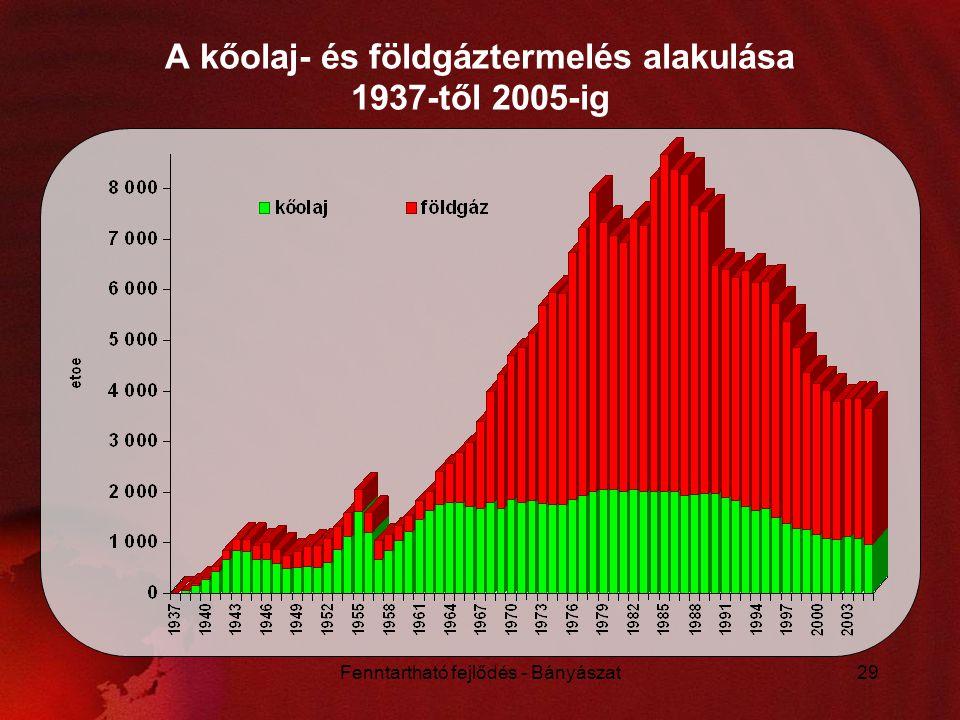 Fenntartható fejlődés - Bányászat29 A kőolaj- és földgáztermelés alakulása 1937-től 2005-ig