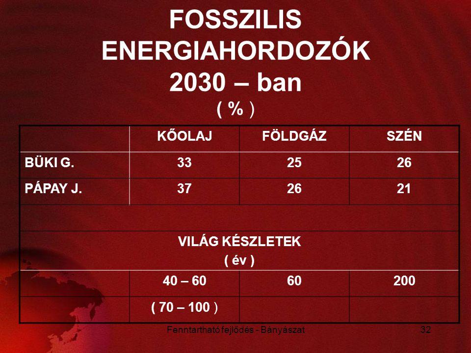Fenntartható fejlődés - Bányászat32 FOSSZILIS ENERGIAHORDOZÓK 2030 – ban ( % ) KŐOLAJFÖLDGÁZSZÉN BÜKI G.332526 PÁPAY J.372621 VILÁG KÉSZLETEK ( év ) 4