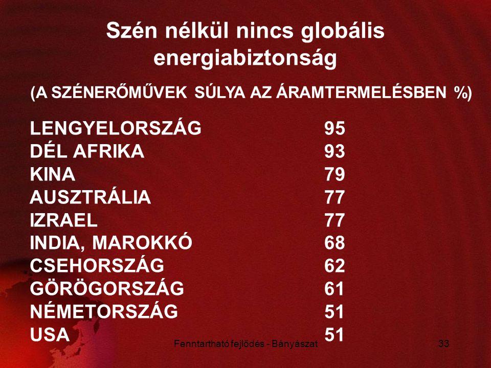 Fenntartható fejlődés - Bányászat33 Szén nélkül nincs globális energiabiztonság LENGYELORSZÁG 95 DÉL AFRIKA 93 KINA 79 AUSZTRÁLIA 77 IZRAEL 77 INDIA,