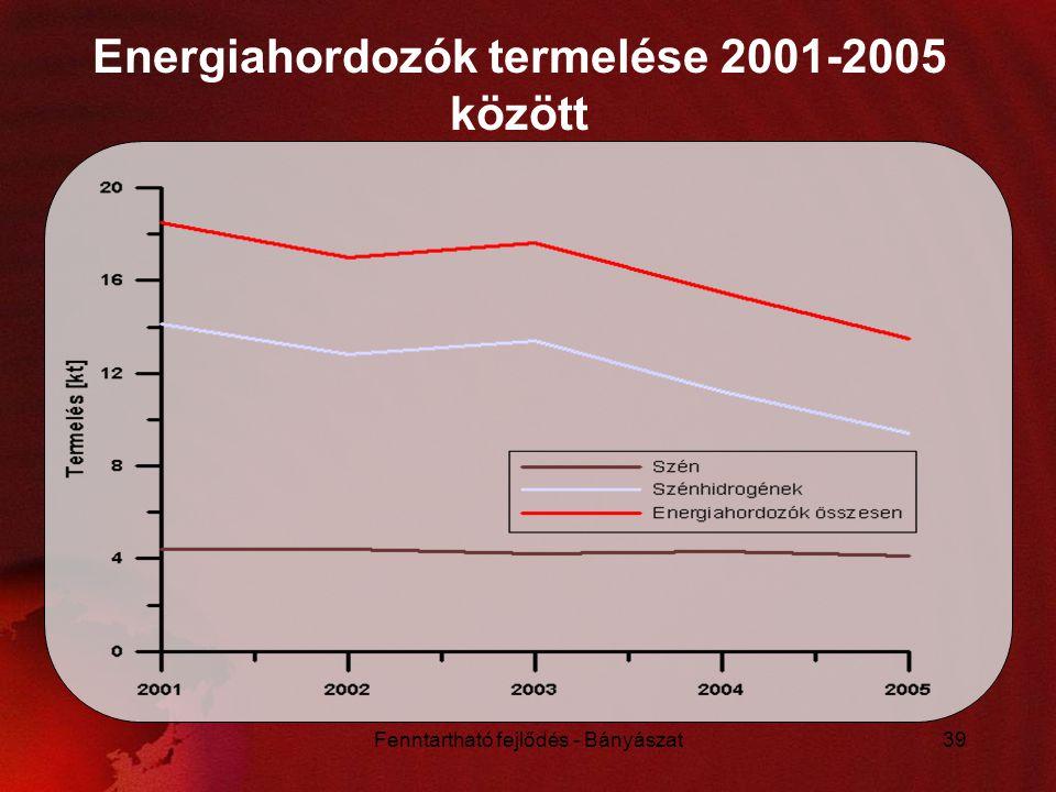 Fenntartható fejlődés - Bányászat39 Energiahordozók termelése 2001-2005 között