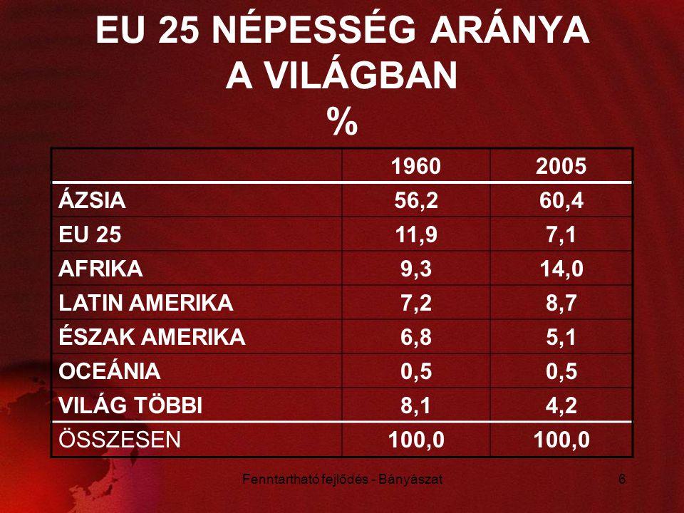 Fenntartható fejlődés - Bányászat6 EU 25 NÉPESSÉG ARÁNYA A VILÁGBAN % 19602005 ÁZSIA56,260,4 EU 2511,97,1 AFRIKA9,314,0 LATIN AMERIKA7,28,7 ÉSZAK AMER