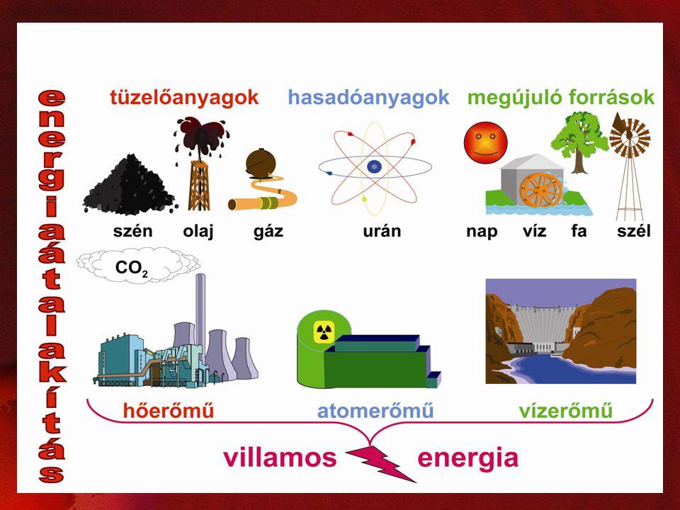 Fenntartható fejlődés - Bányászat38 Magyarország ásványi nyersanyag össztermelés változása