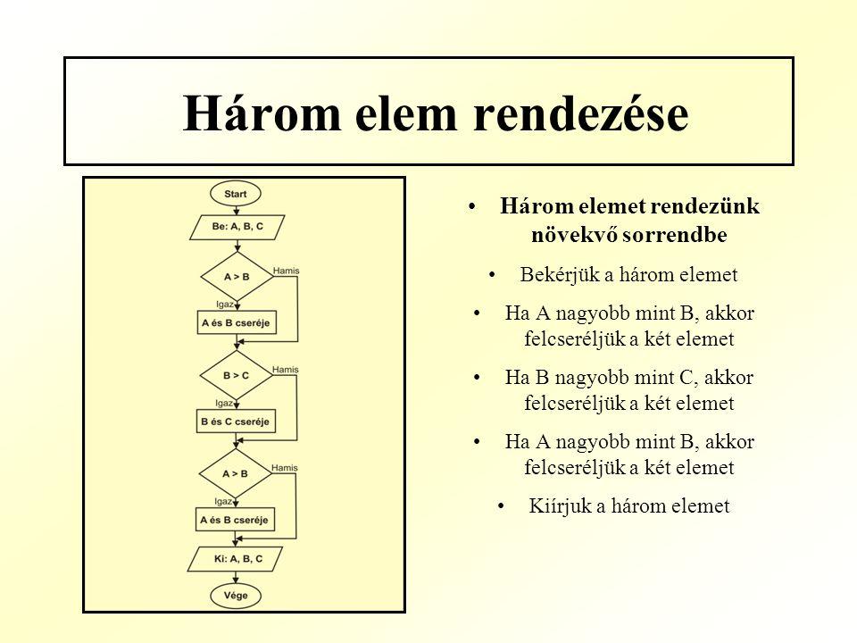 Három elem rendezése Három elemet rendezünk növekvő sorrendbe Bekérjük a három elemet Ha A nagyobb mint B, akkor felcseréljük a két elemet Ha B nagyob