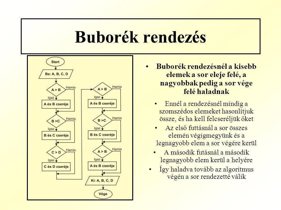 Buborék rendezés Buborék rendezésnél a kisebb elemek a sor eleje felé, a nagyobbak pedig a sor vége felé haladnak Ennél a rendezésnél mindig a szomszé