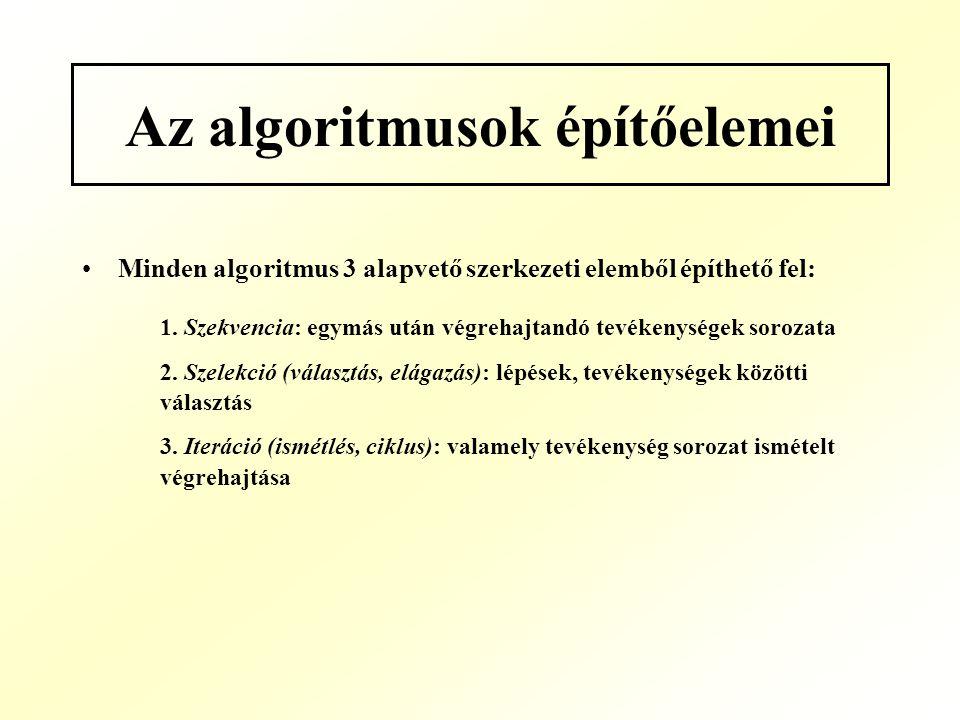 Az algoritmusok építőelemei Minden algoritmus 3 alapvető szerkezeti elemből építhető fel: 1. Szekvencia: egymás után végrehajtandó tevékenységek soroz