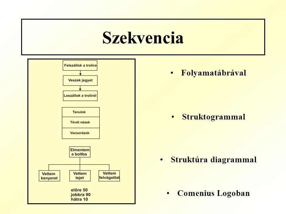 Szekvencia Folyamatábrával Struktogrammal Struktúra diagrammal Comenius Logoban