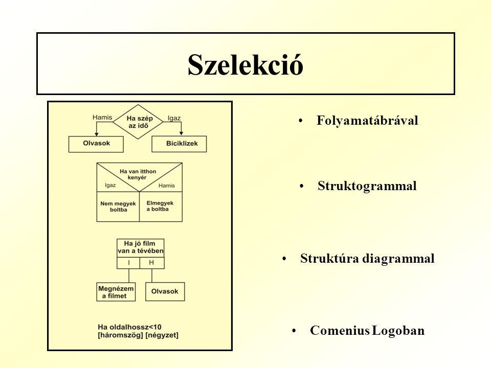 Szelekció Folyamatábrával Struktogrammal Struktúra diagrammal Comenius Logoban
