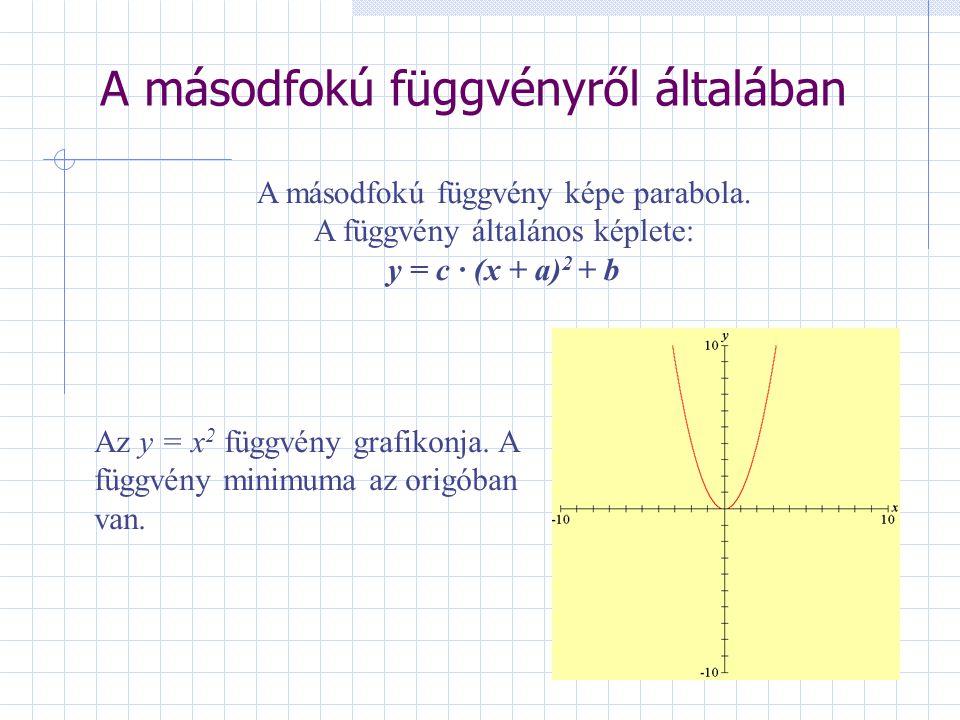 A másodfokú függvényről általában A másodfokú függvény képe parabola. A függvény általános képlete: y = c · (x + a) 2 + b Az y = x 2 függvény grafikon
