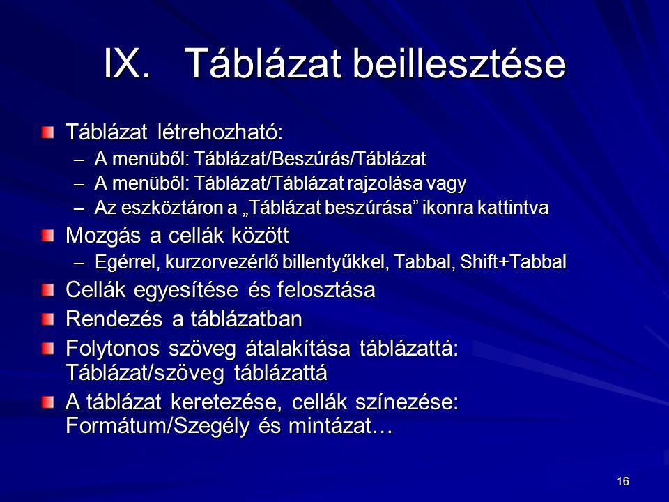 16 IX.Táblázat beillesztése Táblázat létrehozható: –A menüből: Táblázat/Beszúrás/Táblázat –A menüből: Táblázat/Táblázat rajzolása vagy –Az eszköztáron