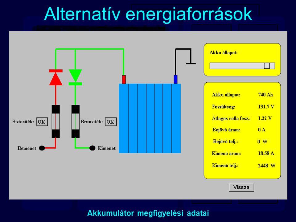 Alternatív energiaforrások Akkumulátor megfigyelési adatai