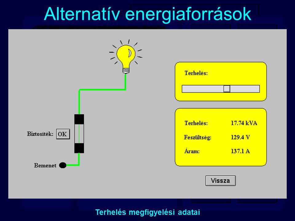 Alternatív energiaforrások Terhelés megfigyelési adatai