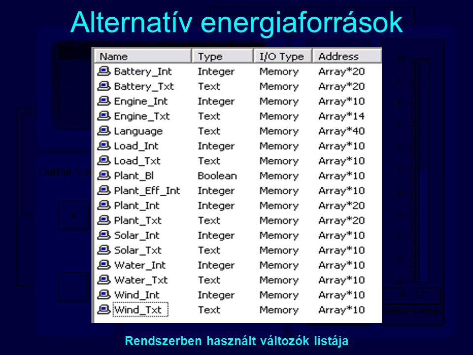 Alternatív energiaforrások Rendszerben használt változók listája