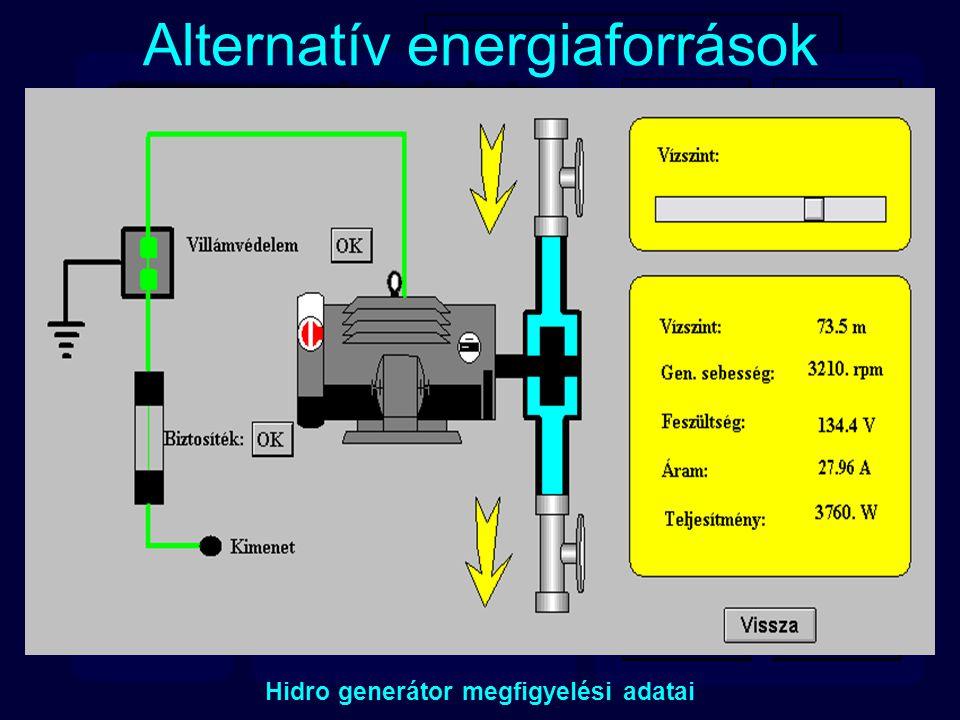 Alternatív energiaforrások Hidro generátor megfigyelési adatai