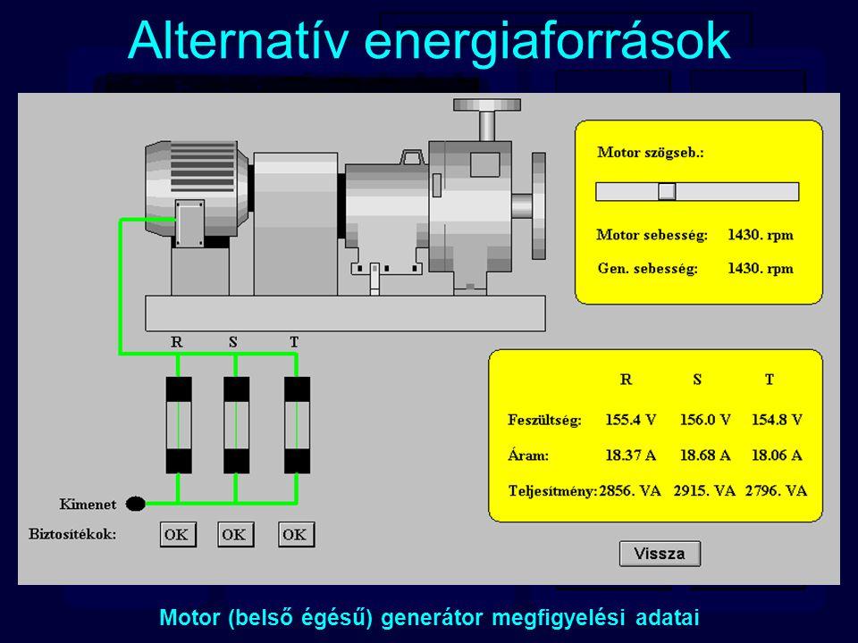 Alternatív energiaforrások Motor (belső égésű) generátor megfigyelési adatai