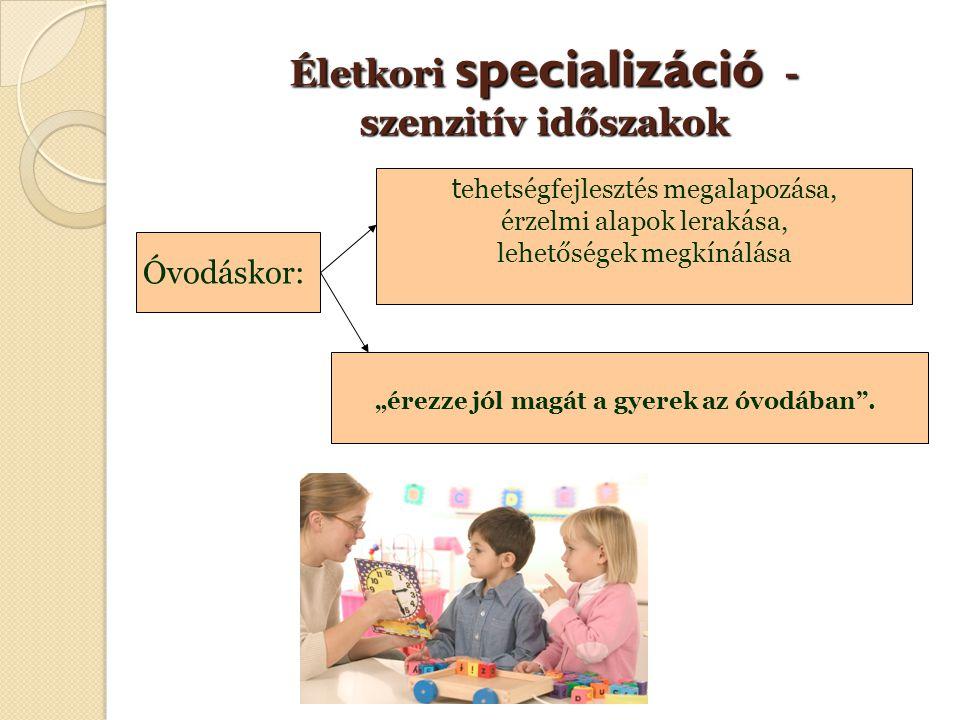 """Életkori specializáció - szenzitív időszakok Óvodáskor: """"érezze jól magát a gyerek az óvodában ."""
