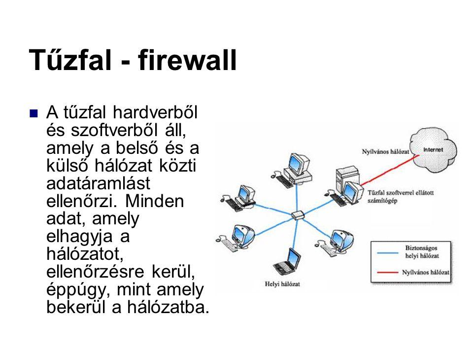 Tűzfal - firewall A tűzfal hardverből és szoftverből áll, amely a belső és a külső hálózat közti adatáramlást ellenőrzi. Minden adat, amely elhagyja a