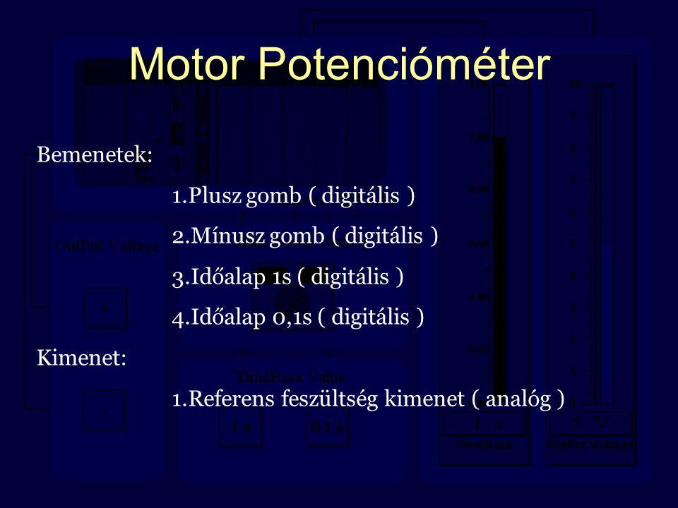 Motor Potencióméter Bemenetek: 1.Plusz gomb ( digitális ) 2.Mínusz gomb ( digitális ) 3.Időalap 1s ( digitális ) 4.Időalap 0,1s ( digitális ) Kimenet: 1.Referens feszültség kimenet ( analóg )