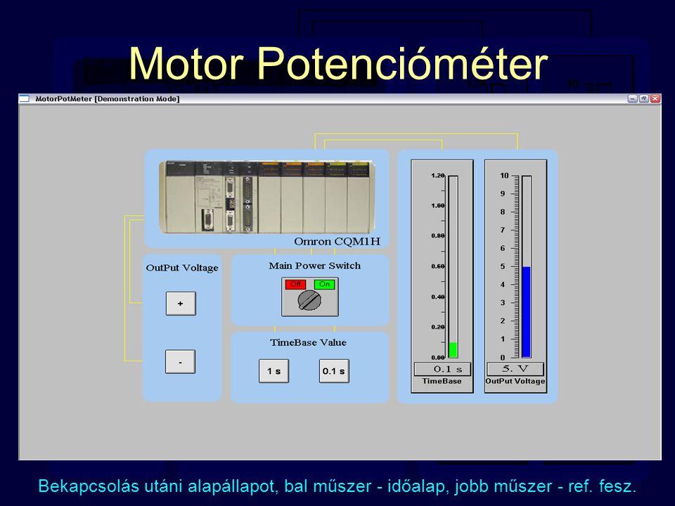 Motor Potencióméter Üzemi állapot, időalap = 0.1 s, ref. fesz. = 6.73 V