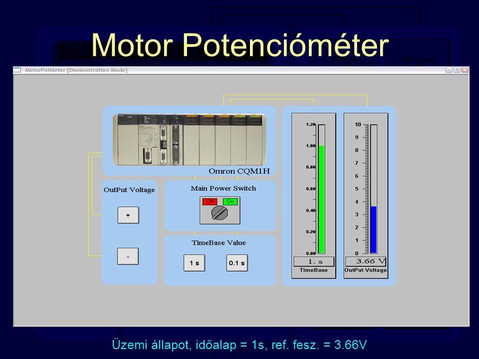 Motor Potencióméter Használt változók listája: B_01s ( Boolean ) B_1s ( Boolean ) B_Minus ( Boolean ) B_Plus ( Boolean ) SW_MainPower ( Boolean ) OutPutVV ( Real ) TimeBaseValue ( Real ) T_OutPutVV ( Text ) T_TimeBase ( Text )