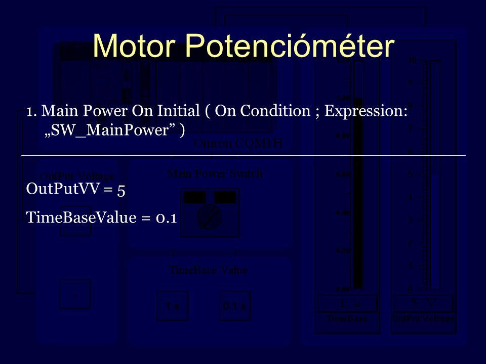 Motor Potencióméter 1.