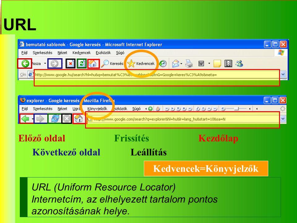 URL URL (Uniform Resource Locator) Internetcím, az elhelyezett tartalom pontos azonosításának helye. Előző oldal Következő oldal Frissítés Leállítás K