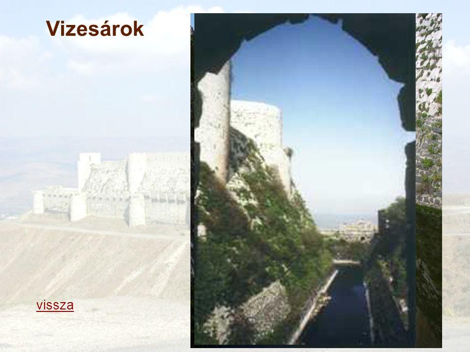 A vár alaprajza 1. BejáratBejárat 2. KápolnaKápolna 3. Az őrök termeAz őrök terme 4. Hosszú teremHosszú terem 5. Védő vizesárokVédő vizesárok 6. Vízve