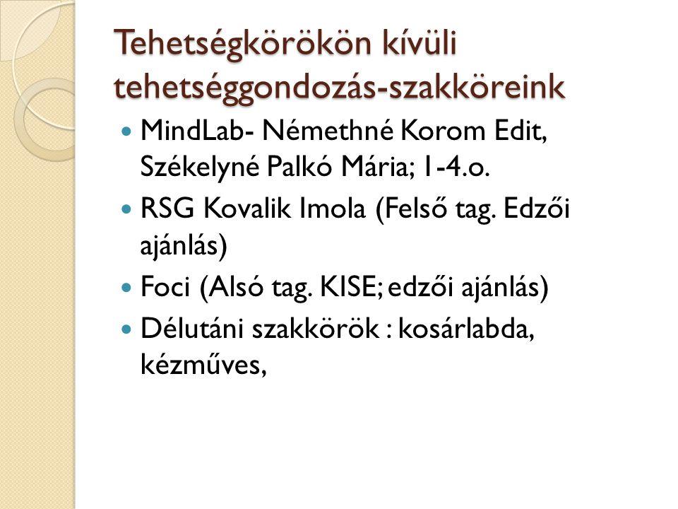 Tehetségkörökön kívüli tehetséggondozás-szakköreink MindLab- Némethné Korom Edit, Székelyné Palkó Mária; 1-4.o. RSG Kovalik Imola (Felső tag. Edzői aj