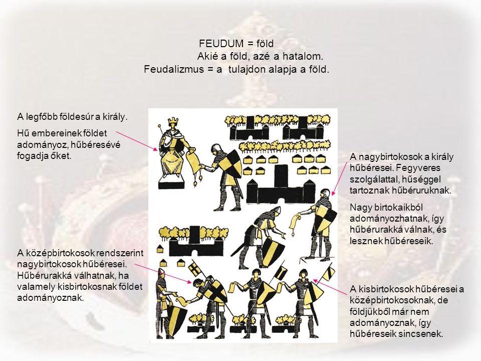 FEUDUM = föld Akié a föld, azé a hatalom.Feudalizmus = a tulajdon alapja a föld.