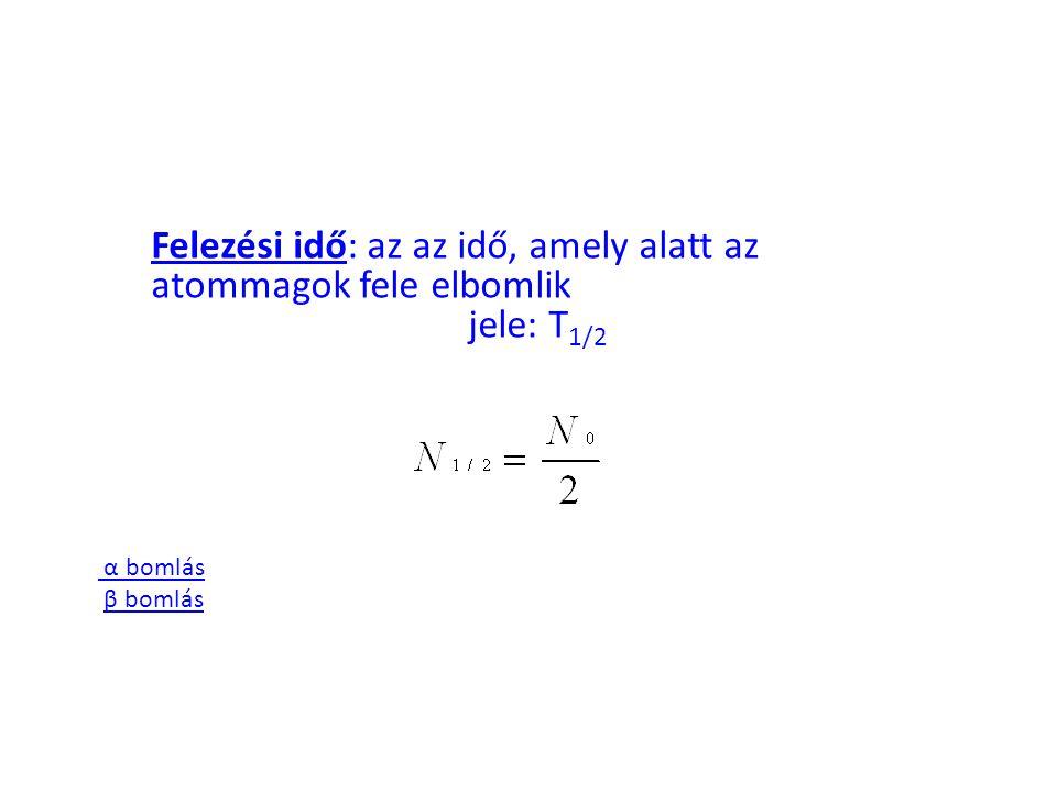 Felezési időFelezési idő: az az idő, amely alatt az atommagok fele elbomlik jele: T 1/2 α bomlás β bomlásβ bomlás