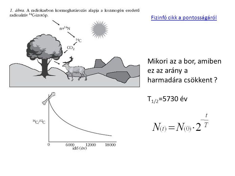 Fizinfó cikk a pontosságáról Mikori az a bor, amiben ez az arány a harmadára csökkent ? T 1/2 =5730 év